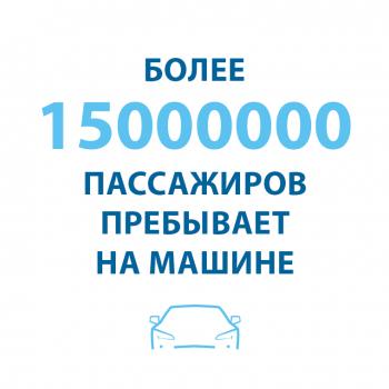 15 mln_3
